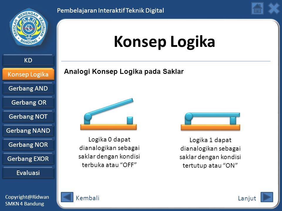 Pembelajaran Interaktif Teknik Digital KD Konsep Logika Konsep Logika Gerbang AND Gerbang AND Gerbang OR Gerbang NOT Evaluasi Copyright@Ridwan SMKN 4 Bandung Gerbang NAND Gerbang NAND Gerbang NOR Gerbang NOR Gerbang EXOR Gerbang EXOR Konsep Logika Logika 0 dapat dianalogikan sebagai saklar dengan kondisi terbuka atau OFF Analogi Konsep Logika pada Saklar Logika 1 dapat dianalogikan sebagai saklar dengan kondisi tertutup atau ON Lanjut Kembali Konsep Logika Konsep Logika