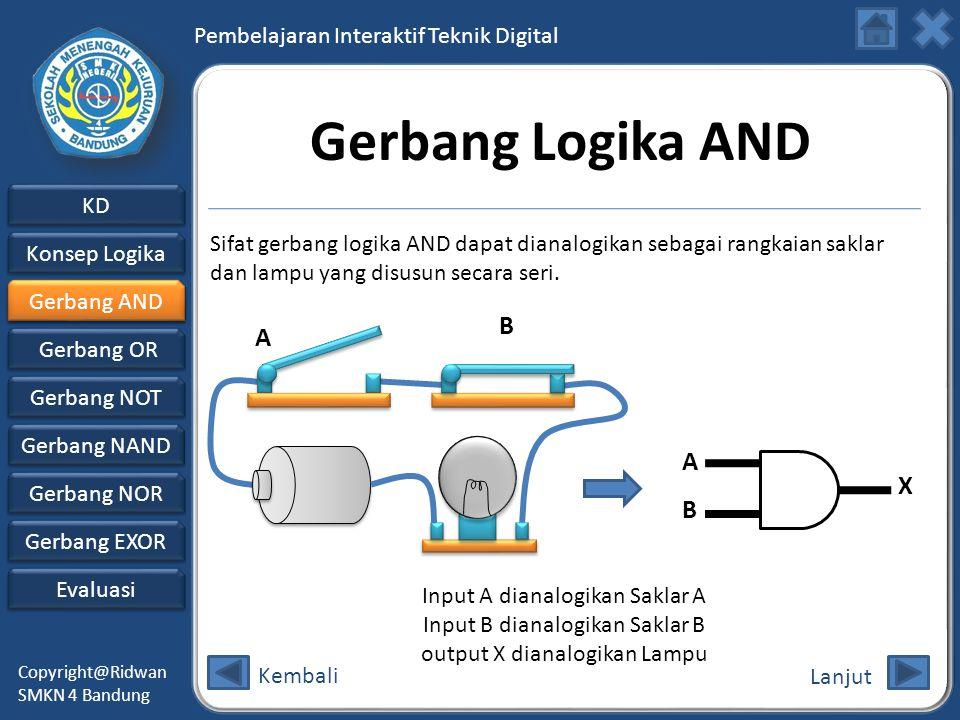 Pembelajaran Interaktif Teknik Digital KD Konsep Logika Konsep Logika Gerbang AND Gerbang AND Gerbang OR Gerbang NOT Evaluasi Copyright@Ridwan SMKN 4 Bandung Gerbang NAND Gerbang NAND Gerbang NOR Gerbang NOR Gerbang EXOR Gerbang EXOR Gerbang Logika AND Sifat gerbang logika AND dapat dianalogikan sebagai rangkaian saklar dan lampu yang disusun secara seri.