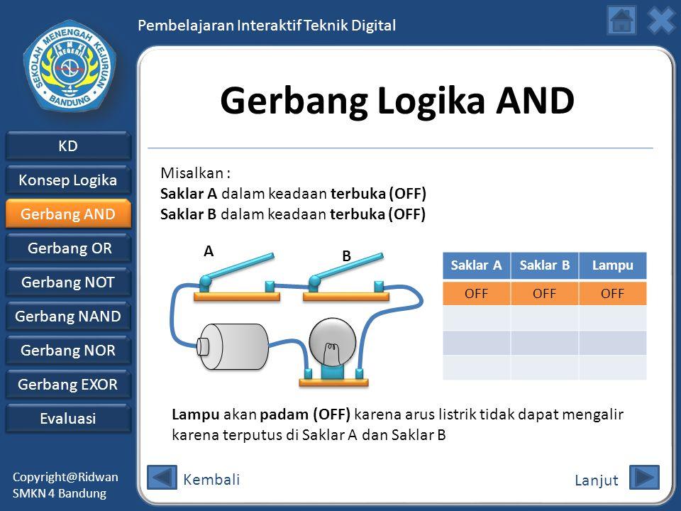 Pembelajaran Interaktif Teknik Digital KD Konsep Logika Konsep Logika Gerbang AND Gerbang AND Gerbang OR Gerbang NOT Evaluasi Copyright@Ridwan SMKN 4 Bandung Gerbang NAND Gerbang NAND Gerbang NOR Gerbang NOR Gerbang EXOR Gerbang EXOR Gerbang Logika AND Misalkan : Saklar A dalam keadaan terbuka (OFF) Saklar B dalam keadaan terbuka (OFF) Lampu akan padam (OFF) karena arus listrik tidak dapat mengalir karena terputus di Saklar A dan Saklar B Saklar ASaklar BLampu OFF A B Lanjut Kembali Gerbang AND