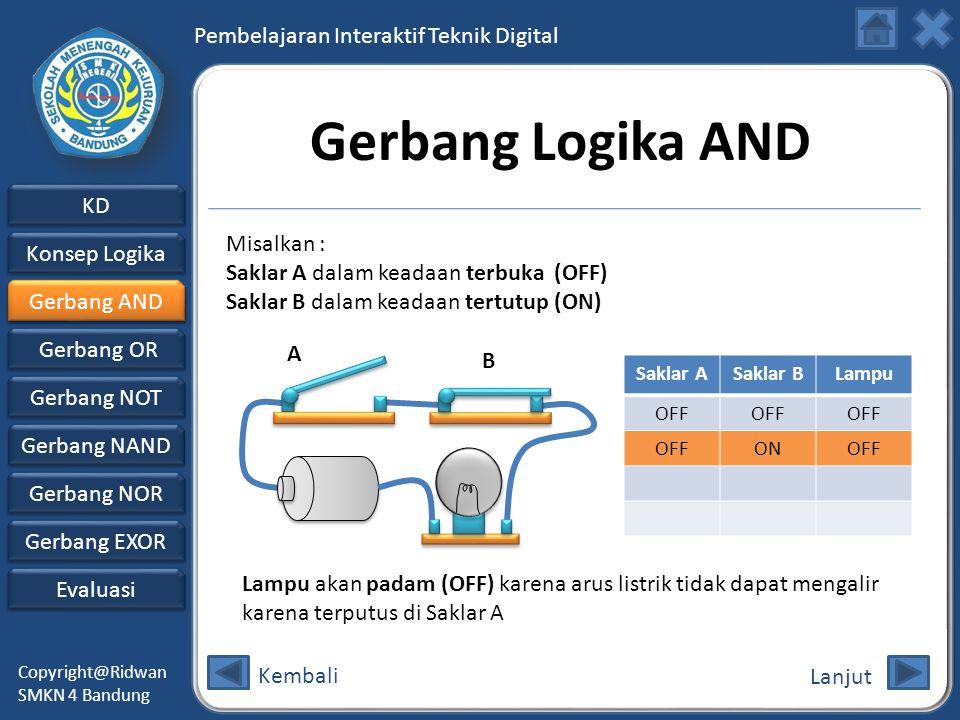 Pembelajaran Interaktif Teknik Digital KD Konsep Logika Konsep Logika Gerbang AND Gerbang AND Gerbang OR Gerbang NOT Evaluasi Copyright@Ridwan SMKN 4 Bandung Gerbang NAND Gerbang NAND Gerbang NOR Gerbang NOR Gerbang EXOR Gerbang EXOR Gerbang Logika AND Misalkan : Saklar A dalam keadaan terbuka (OFF) Saklar B dalam keadaan tertutup (ON) Lampu akan padam (OFF) karena arus listrik tidak dapat mengalir karena terputus di Saklar A Saklar ASaklar BLampu OFF ONOFF A B Lanjut Kembali Gerbang AND