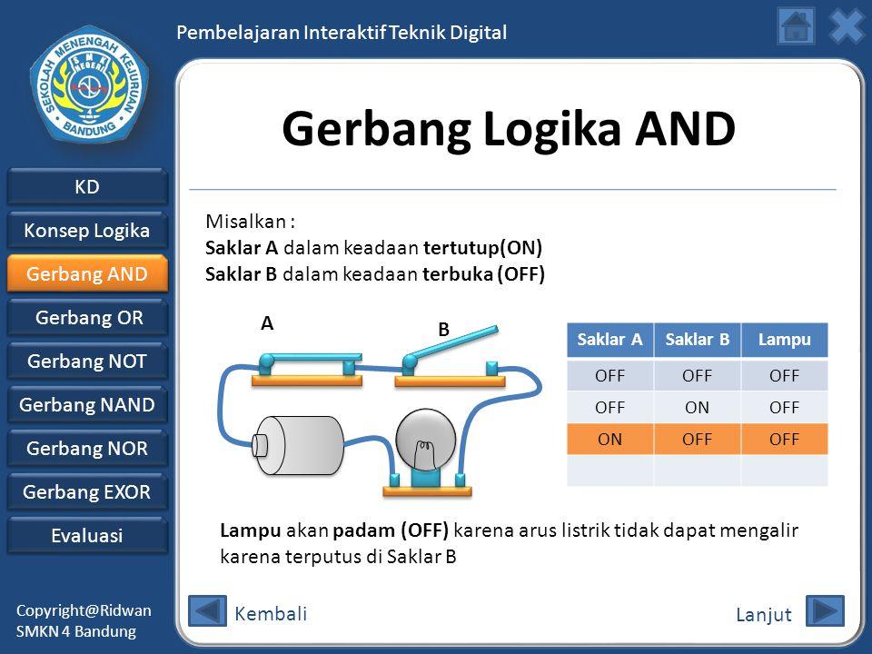 Pembelajaran Interaktif Teknik Digital KD Konsep Logika Konsep Logika Gerbang AND Gerbang AND Gerbang OR Gerbang NOT Evaluasi Copyright@Ridwan SMKN 4 Bandung Gerbang NAND Gerbang NAND Gerbang NOR Gerbang NOR Gerbang EXOR Gerbang EXOR Gerbang Logika AND Misalkan : Saklar A dalam keadaan tertutup(ON) Saklar B dalam keadaan terbuka (OFF) Lampu akan padam (OFF) karena arus listrik tidak dapat mengalir karena terputus di Saklar B Saklar ASaklar BLampu OFF ONOFF ONOFF A B Lanjut Kembali Gerbang AND
