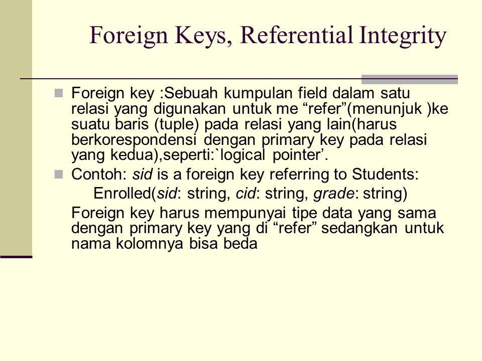 """Foreign Keys, Referential Integrity Foreign key :Sebuah kumpulan field dalam satu relasi yang digunakan untuk me """"refer""""(menunjuk )ke suatu baris (tup"""