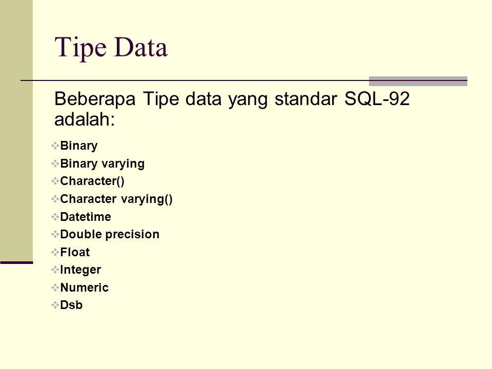 Tipe Data Beberapa Tipe data yang standar SQL-92 adalah:  Binary  Binary varying  Character()  Character varying()  Datetime  Double precision 