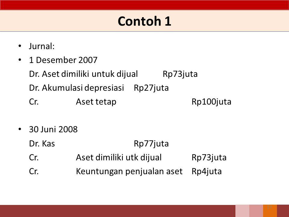 Contoh 1 13 Jurnal: 1 Desember 2007 Dr.Aset dimiliki untuk dijualRp73juta Dr.