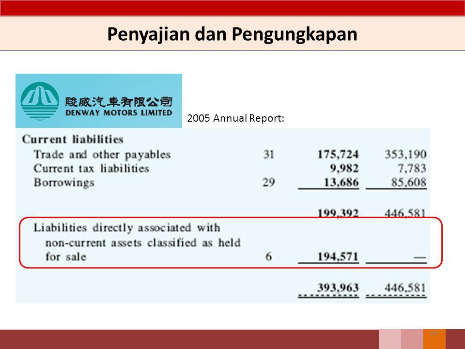 24 2005 Annual Report: Penyajian dan Pengungkapan
