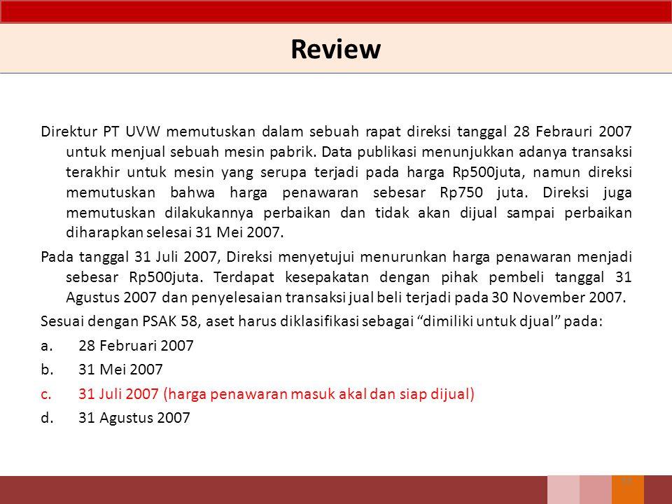 33 Direktur PT UVW memutuskan dalam sebuah rapat direksi tanggal 28 Febrauri 2007 untuk menjual sebuah mesin pabrik.