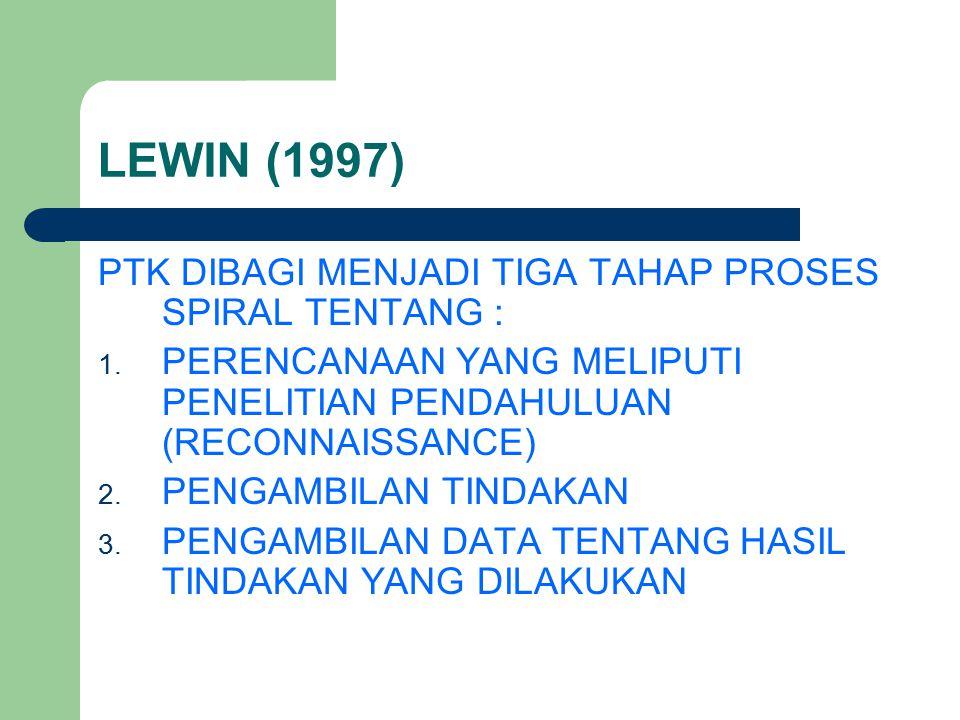 PENGERTIAN TINDAKAN KELAS HOPKIN (1993 : 1) TINDAKAN YANG DIAMBIL GURU UNTUK MENINGKATKAN DIRINYA ATAU TEMAN SEJAWATNYA UNTUK MENGUJI ASUMSI- ASUMSI T