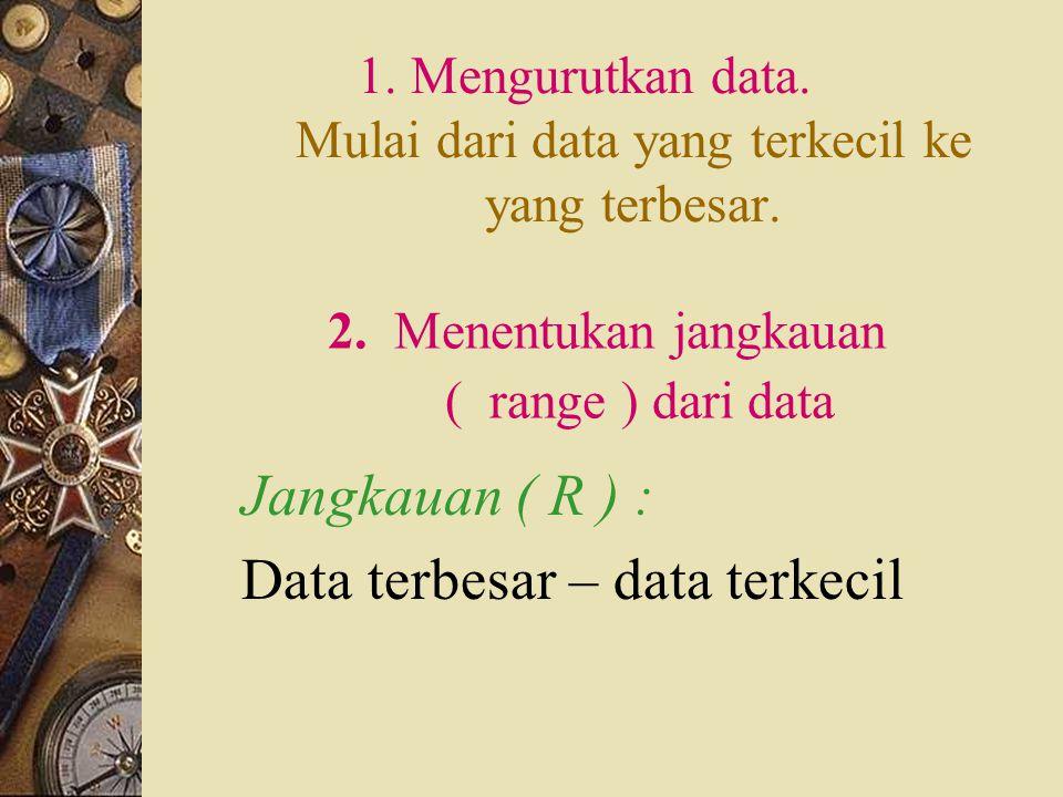 C. PENYUSUNAN DISTRIBUSI FREKUENSI Distribusi Frekuensi dapat dibuat dengan mengikuti pedoman berikut : 1. Mengurutkan data. 2. Menentukan jangkauan (