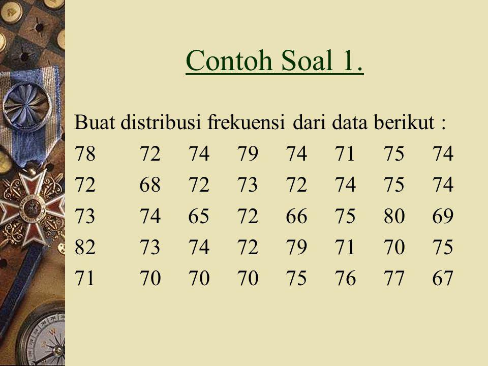 6. Menghitung frekuensi kelas. Menuliskan frekuensi kelas dalam kolom sesuai banyaknya data. Seluruh data harus dimasukan ke dalam kelas dan satu data