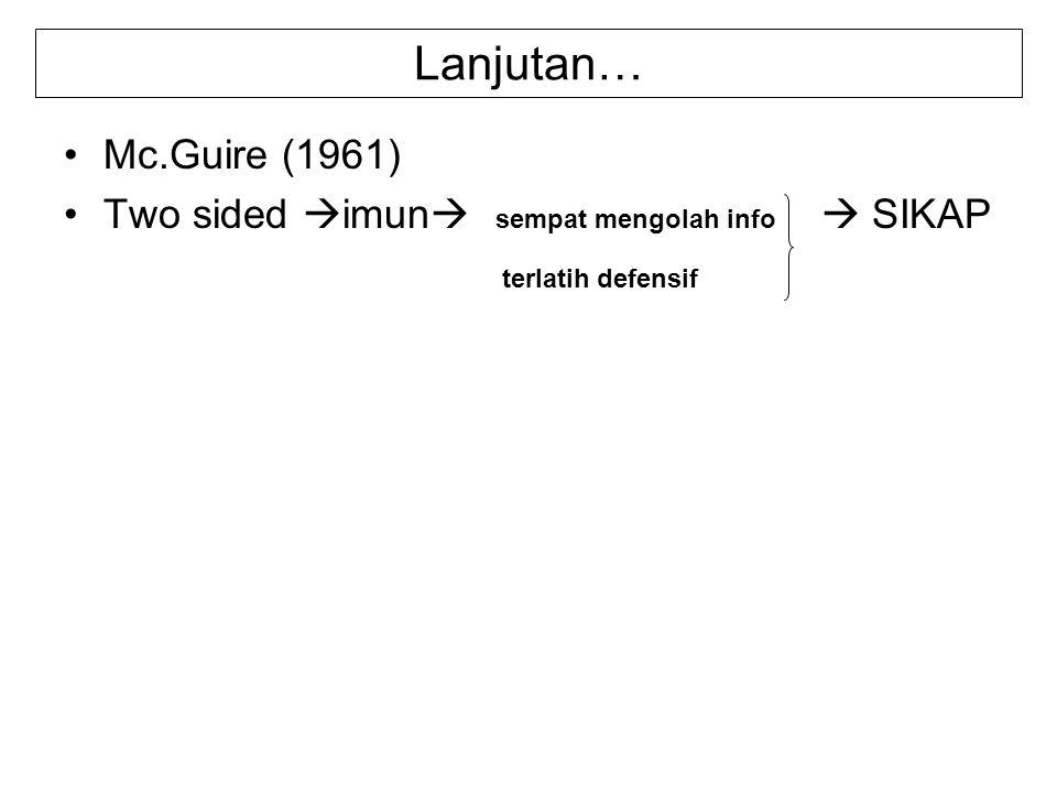 Lanjutan… Mc.Guire (1961) Two sided  imun  sempat mengolah info  SIKAP terlatih defensif
