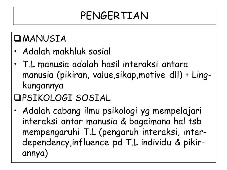PENGERTIAN  MANUSIA Adalah makhluk sosial T.L manusia adalah hasil interaksi antara manusia (pikiran, value,sikap,motive dll) + Ling- kungannya  PSI