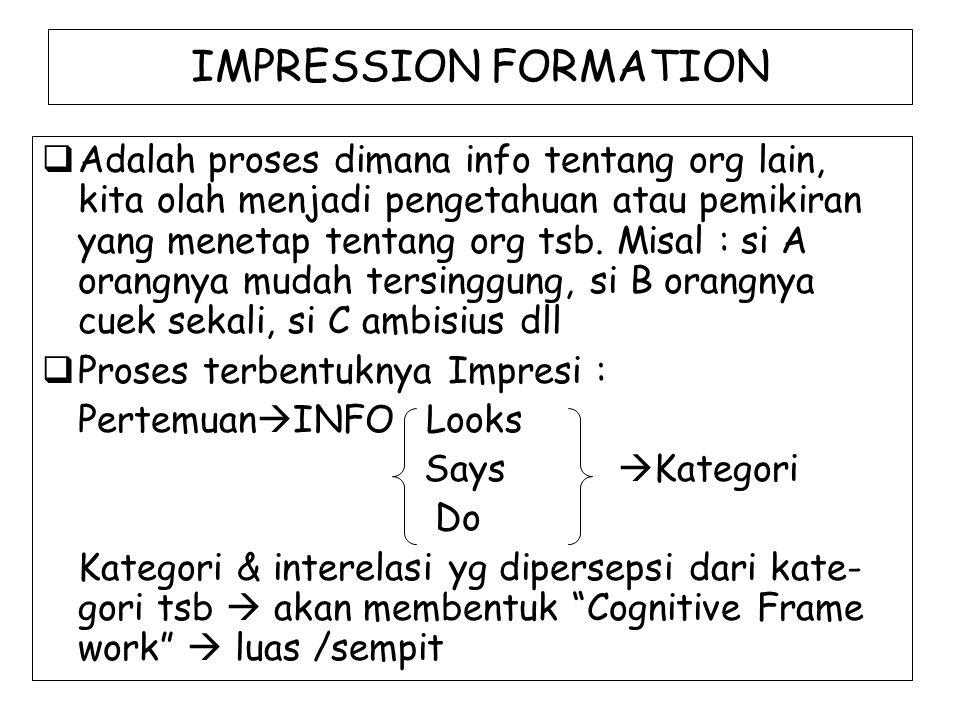 IMPRESSION FORMATION  Adalah proses dimana info tentang org lain, kita olah menjadi pengetahuan atau pemikiran yang menetap tentang org tsb. Misal :