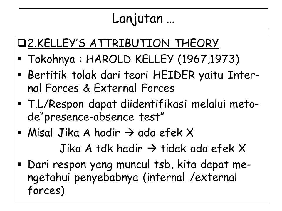 Lanjutan …  2.KELLEY'S ATTRIBUTION THEORY  Tokohnya : HAROLD KELLEY (1967,1973)  Bertitik tolak dari teori HEIDER yaitu Inter- nal Forces & Externa