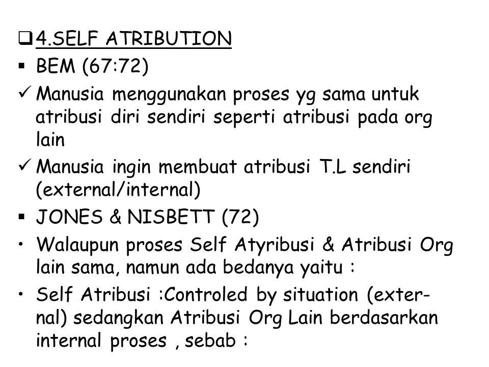  4.SELF ATRIBUTION  BEM (67:72) Manusia menggunakan proses yg sama untuk atribusi diri sendiri seperti atribusi pada org lain Manusia ingin membuat