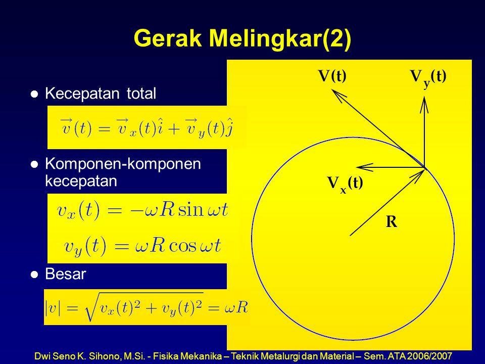 Dwi Seno K. Sihono, M.Si. - Fisika Mekanika – Teknik Metalurgi dan Material – Sem. ATA 2006/2007 Gerak Melingkar(2) l Kecepatan total l Komponen-kompo