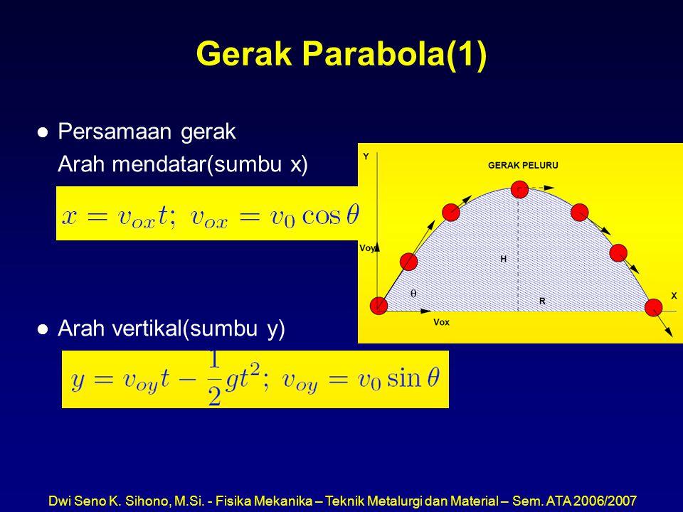 Dwi Seno K. Sihono, M.Si. - Fisika Mekanika – Teknik Metalurgi dan Material – Sem. ATA 2006/2007 Gerak Parabola(1) l Persamaan gerak Arah mendatar(sum