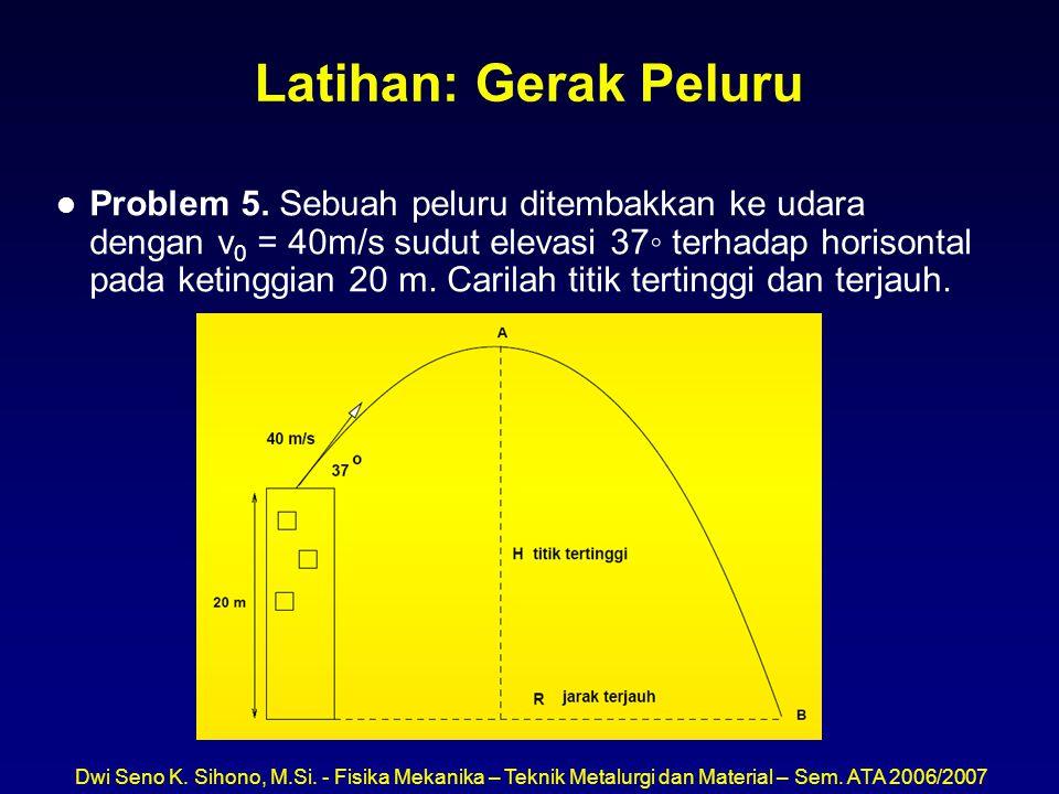 Dwi Seno K. Sihono, M.Si. - Fisika Mekanika – Teknik Metalurgi dan Material – Sem. ATA 2006/2007 Latihan: Gerak Peluru l Problem 5. Sebuah peluru dite