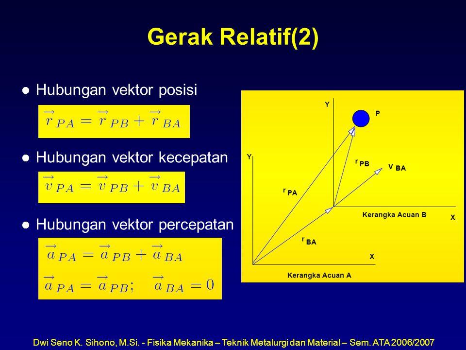 Dwi Seno K. Sihono, M.Si. - Fisika Mekanika – Teknik Metalurgi dan Material – Sem. ATA 2006/2007 Gerak Relatif(2) l Hubungan vektor posisi l Hubungan