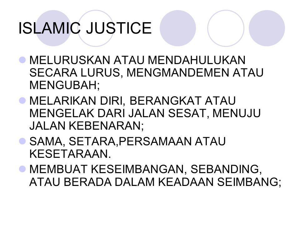 ISLAMIC JUSTICE MELURUSKAN ATAU MENDAHULUKAN SECARA LURUS, MENGMANDEMEN ATAU MENGUBAH; MELARIKAN DIRI, BERANGKAT ATAU MENGELAK DARI JALAN SESAT, MENUJ