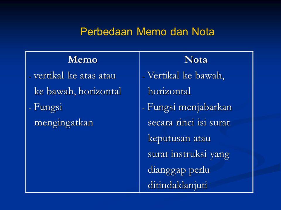 Memo - vertikal ke atas atau ke bawah, horizontal ke bawah, horizontal - Fungsi mengingatkan mengingatkanNota - Vertikal ke bawah, horizontal horizont