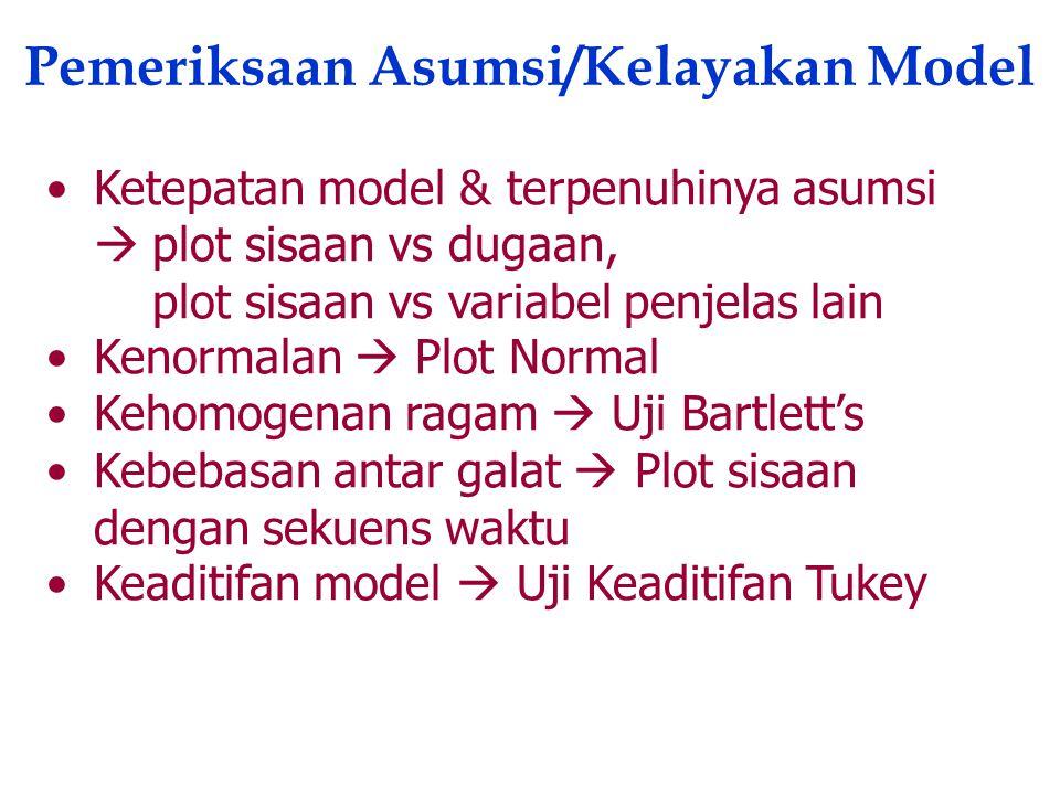 Ketepatan model & terpenuhinya asumsi  plot sisaan vs dugaan, plot sisaan vs variabel penjelas lain Kenormalan  Plot Normal Kehomogenan ragam  Uji