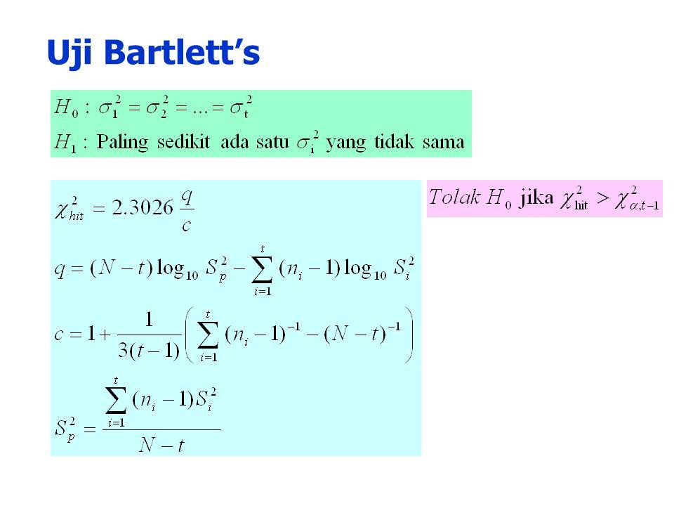 Uji Bartlett's