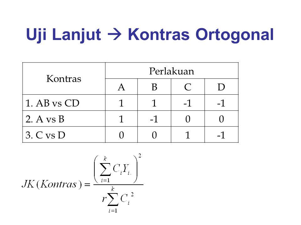 Uji Lanjut  Kontras Ortogonal Kontras Perlakuan ABCD 1. AB vs CD11 2. A vs B100 3. C vs D001