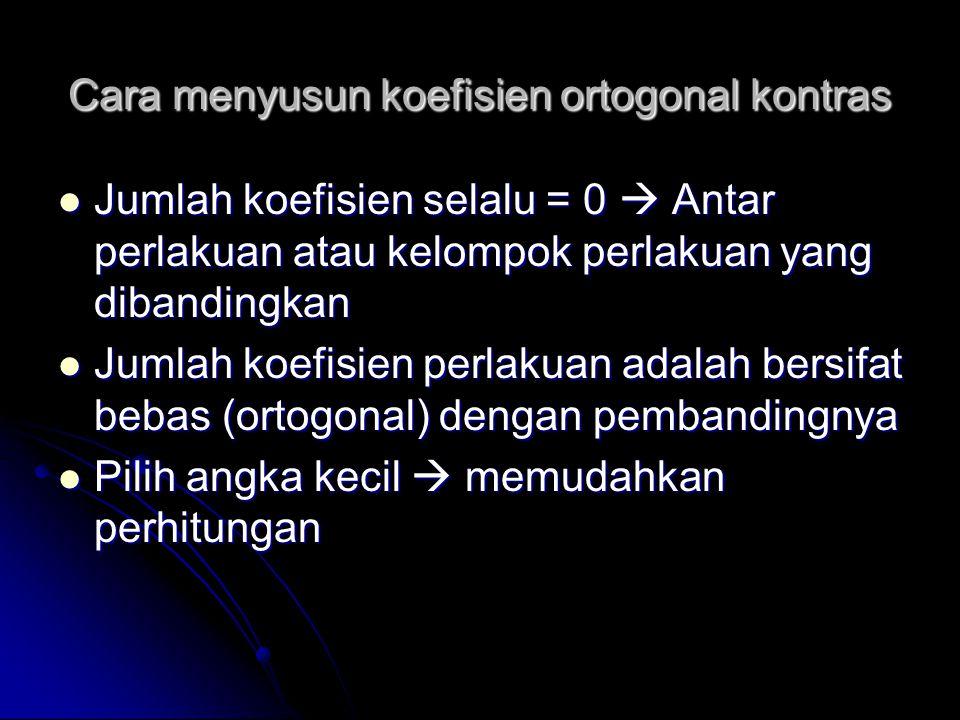 Cara menyusun koefisien ortogonal kontras Jumlah koefisien selalu = 0  Antar perlakuan atau kelompok perlakuan yang dibandingkan Jumlah koefisien sel