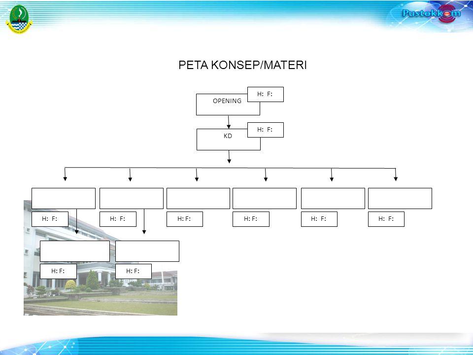 OPENING H: F: KD H: F: PETA KONSEP/MATERI