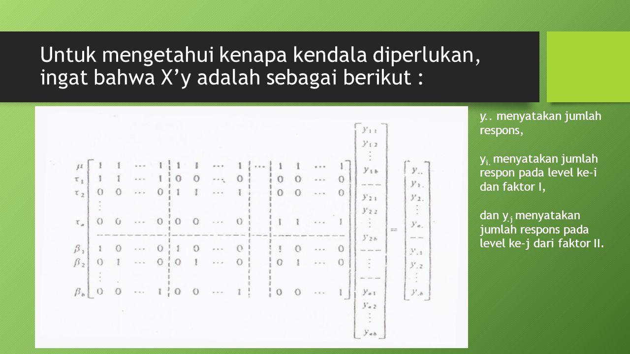Untuk mengetahui kenapa kendala diperlukan, ingat bahwa X'y adalah sebagai berikut : y..