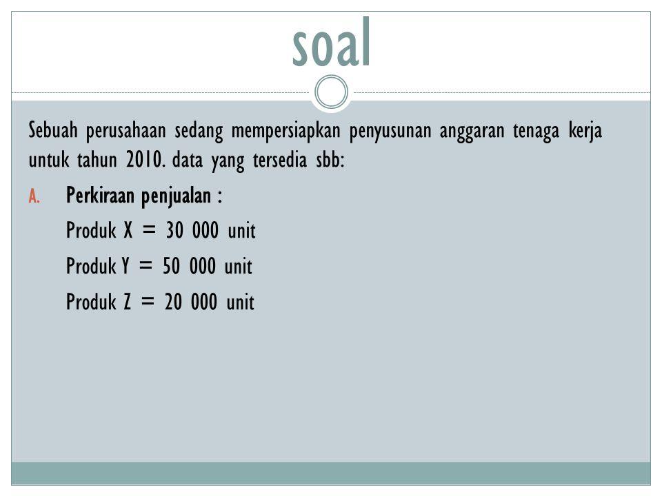 B.Data Persediaan: C. Standar Jam Kerja (DLH) : D.