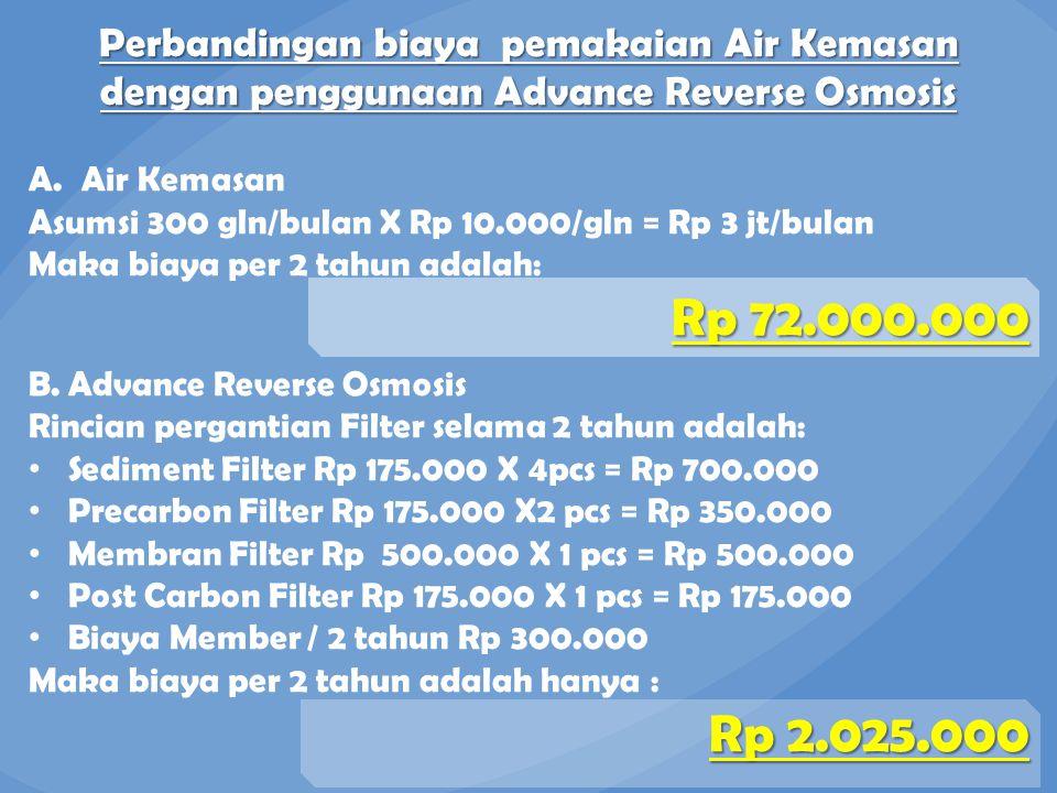Perbandingan biaya pemakaian Air Kemasan dengan penggunaan Advance Reverse Osmosis A.Air Kemasan Asumsi 300 gln/bulan X Rp 10.000/gln = Rp 3 jt/bulan