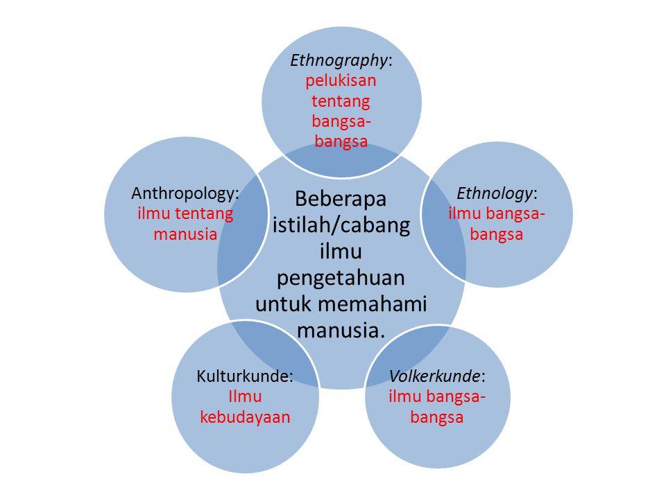 Beberapa istilah/cabang ilmu pengetahuan untuk memahami manusia. Ethnography: pelukisan tentang bangsa- bangsa Ethnology: ilmu bangsa- bangsa Volkerku