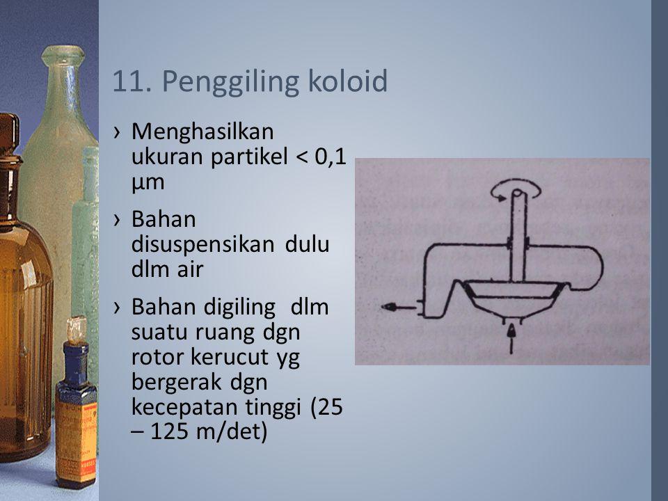 ›Menghasilkan ukuran partikel < 0,1 µm ›Bahan disuspensikan dulu dlm air ›Bahan digiling dlm suatu ruang dgn rotor kerucut yg bergerak dgn kecepatan tinggi (25 – 125 m/det) 11.