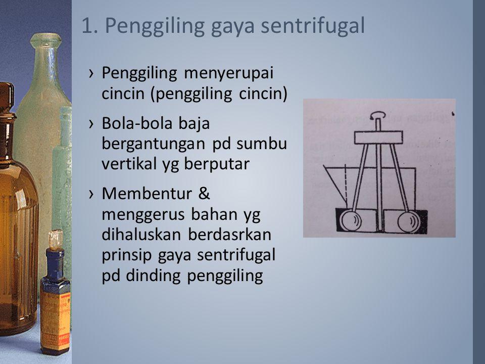 ›Penggiling menyerupai cincin (penggiling cincin) ›Bola-bola baja bergantungan pd sumbu vertikal yg berputar ›Membentur & menggerus bahan yg dihaluska
