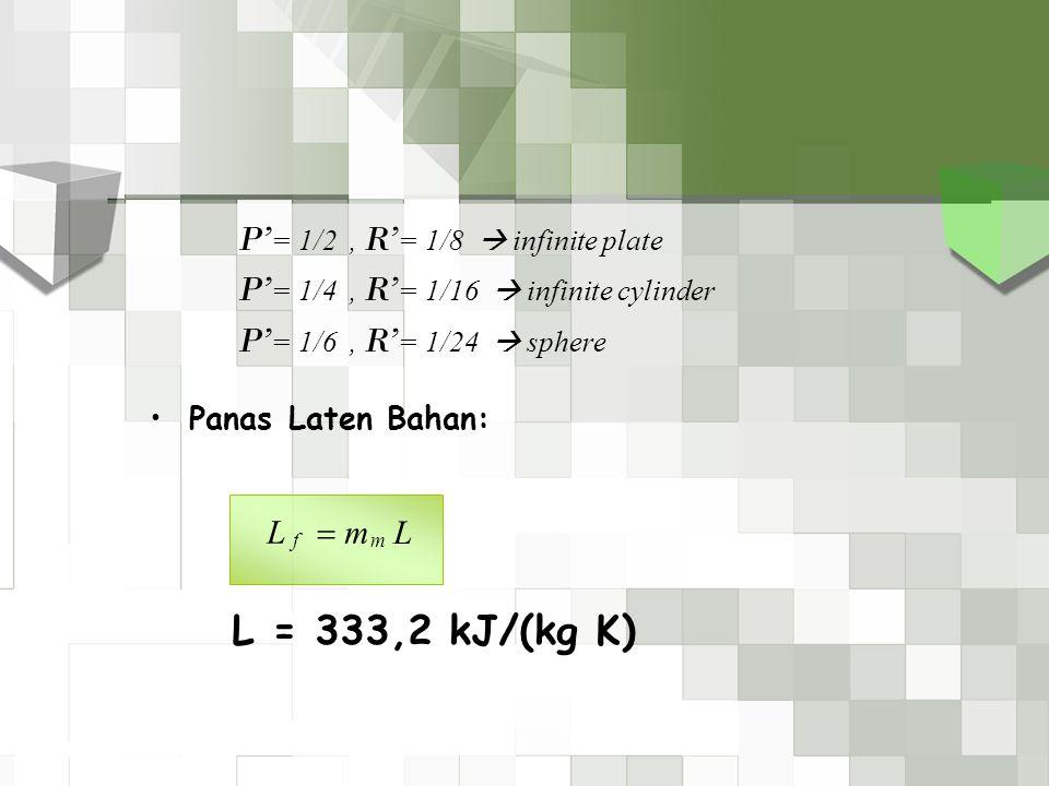 Panas Laten Bahan: L mL mf  L = 333,2 kJ/(kg K) P' = 1/2, R' = 1/8  infinite plate P' = 1/4, R' = 1/16  infinite cylinder P' = 1/6, R' = 1/24  sph