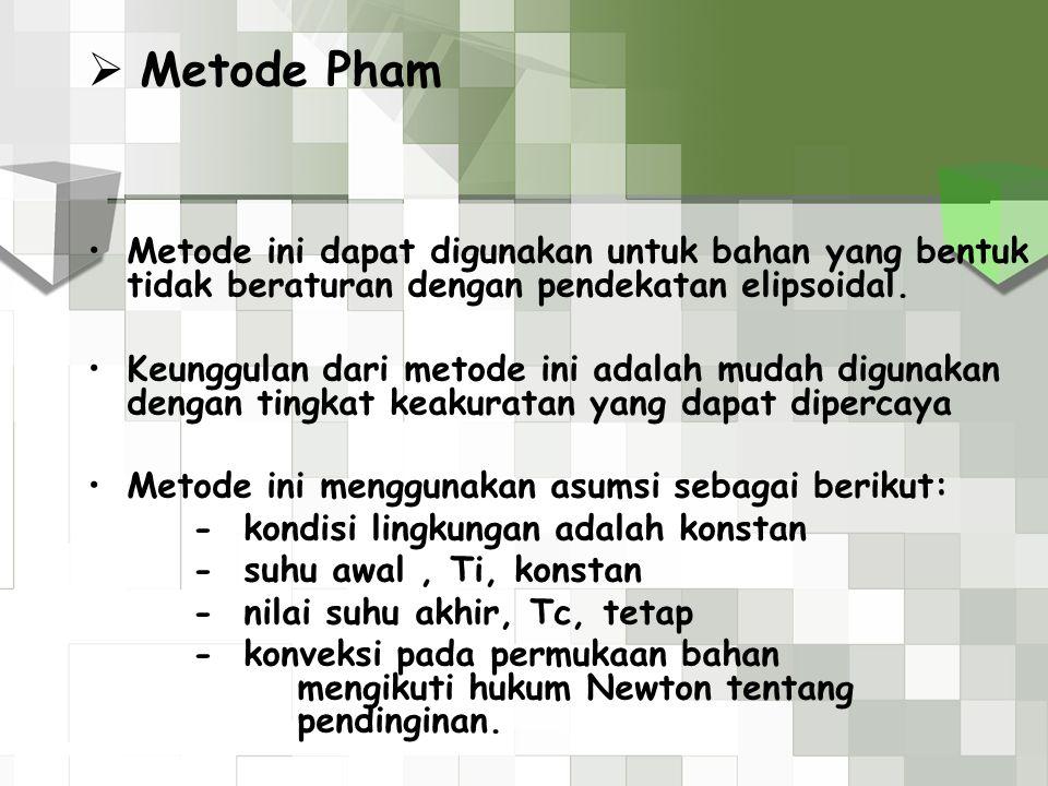  Metode Pham Metode ini dapat digunakan untuk bahan yang bentuk tidak beraturan dengan pendekatan elipsoidal. Keunggulan dari metode ini adalah mudah