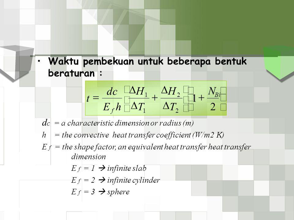 Waktu pembekuan untuk beberapa bentuk beraturan :                    2 1 2 2 1 1 Bi f N T H T H hE dc t d c = a characteristic dime