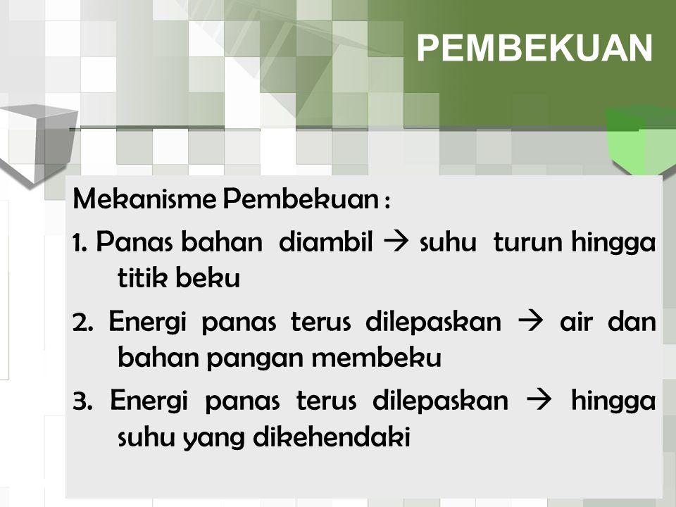 Mekanisme Pembekuan : 1. Panas bahan diambil  suhu turun hingga titik beku 2. Energi panas terus dilepaskan  air dan bahan pangan membeku 3. Energi