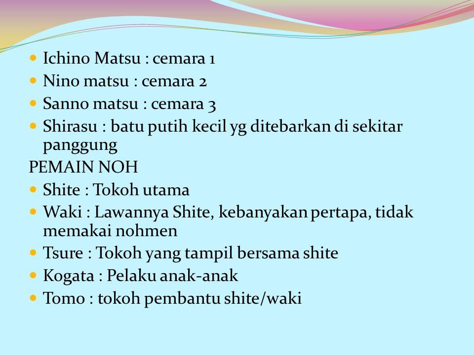 Ichino Matsu : cemara 1 Nino matsu : cemara 2 Sanno matsu : cemara 3 Shirasu : batu putih kecil yg ditebarkan di sekitar panggung PEMAIN NOH Shite : T