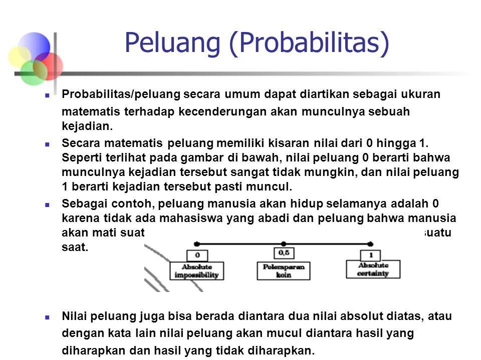 Peluang (Probabilitas) Probabilitas/peluang secara umum dapat diartikan sebagai ukuran matematis terhadap kecenderungan akan munculnya sebuah kejadian