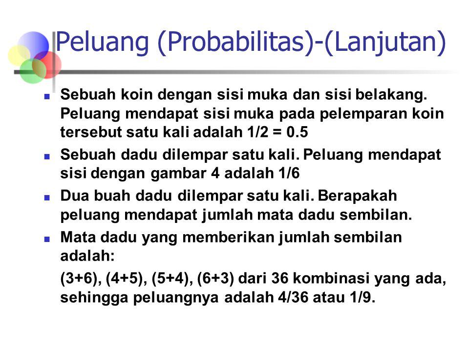 Peluang (Probabilitas)-(Lanjutan) Sebuah koin dengan sisi muka dan sisi belakang. Peluang mendapat sisi muka pada pelemparan koin tersebut satu kali a