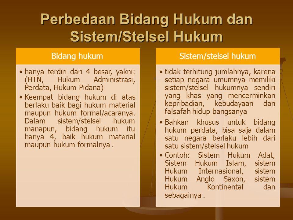 Perbedaan Bidang Hukum dan Sistem/Stelsel Hukum Bidang hukum hanya terdiri dari 4 besar, yakni: (HTN, Hukum Administrasi, Perdata, Hukum Pidana) Keemp