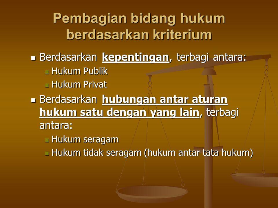 Berdasarkan kepentingan, terbagi antara: Berdasarkan kepentingan, terbagi antara: Hukum Publik Hukum Publik Hukum Privat Hukum Privat Berdasarkan hubu