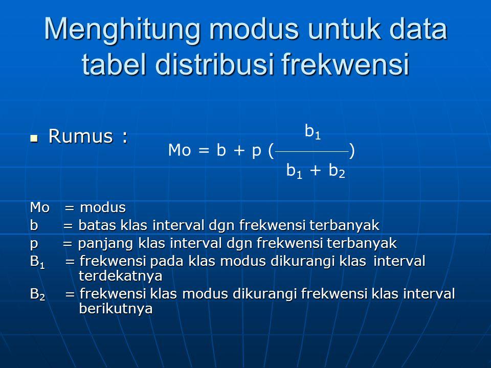 Menghitung modus untuk data tabel distribusi frekwensi Rumus : Rumus : Mo = modus b = batas klas interval dgn frekwensi terbanyak p = panjang klas int