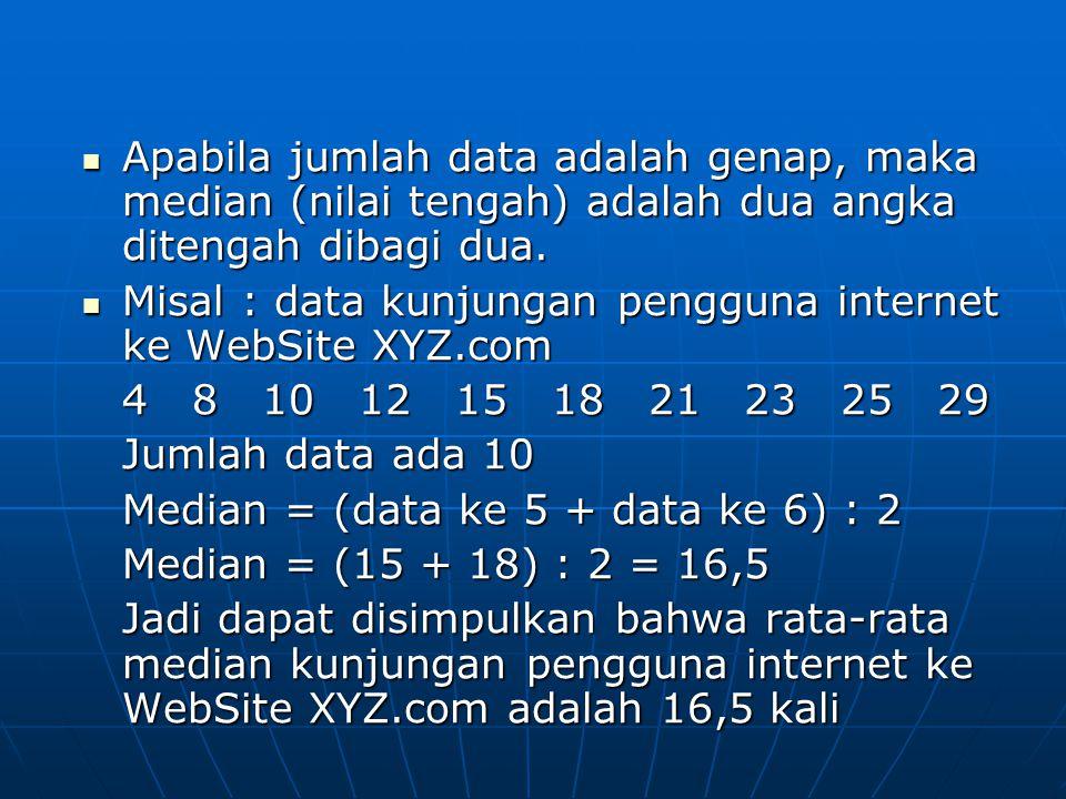 Apabila jumlah data adalah genap, maka median (nilai tengah) adalah dua angka ditengah dibagi dua. Apabila jumlah data adalah genap, maka median (nila