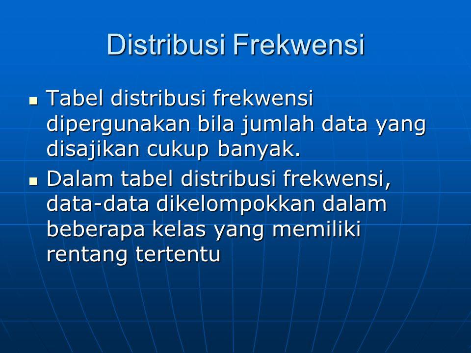 Distribusi Frekwensi Tabel distribusi frekwensi dipergunakan bila jumlah data yang disajikan cukup banyak. Tabel distribusi frekwensi dipergunakan bil