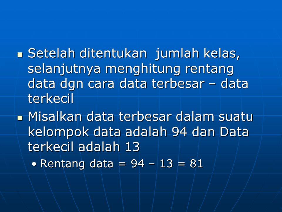 Setelah ditentukan jumlah kelas, selanjutnya menghitung rentang data dgn cara data terbesar – data terkecil Setelah ditentukan jumlah kelas, selanjutn