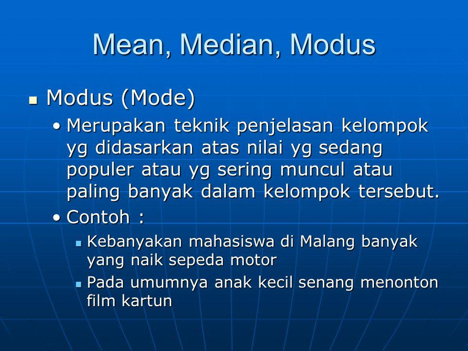 Mean, Median, Modus Modus (Mode) Modus (Mode) Merupakan teknik penjelasan kelompok yg didasarkan atas nilai yg sedang populer atau yg sering muncul atau paling banyak dalam kelompok tersebut.Merupakan teknik penjelasan kelompok yg didasarkan atas nilai yg sedang populer atau yg sering muncul atau paling banyak dalam kelompok tersebut.