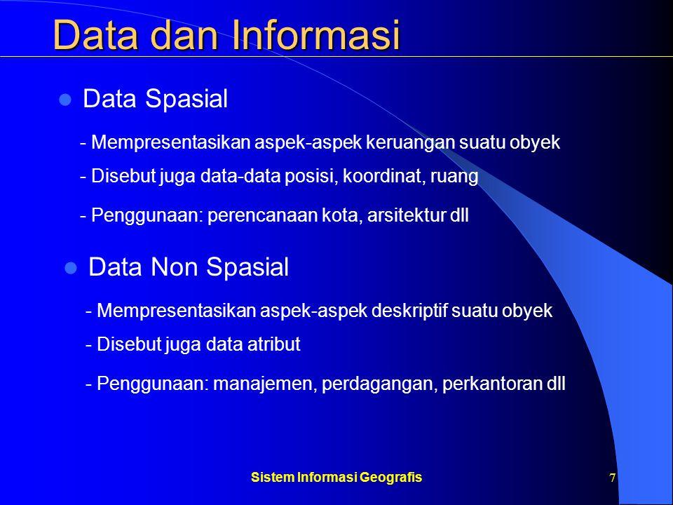 Sistem Informasi Geografis8 Data dan Informasi Data Informasi Pemrosesan, Pengolahan, Konversi dll Contoh bagaimana data diolah menjadi informasi .